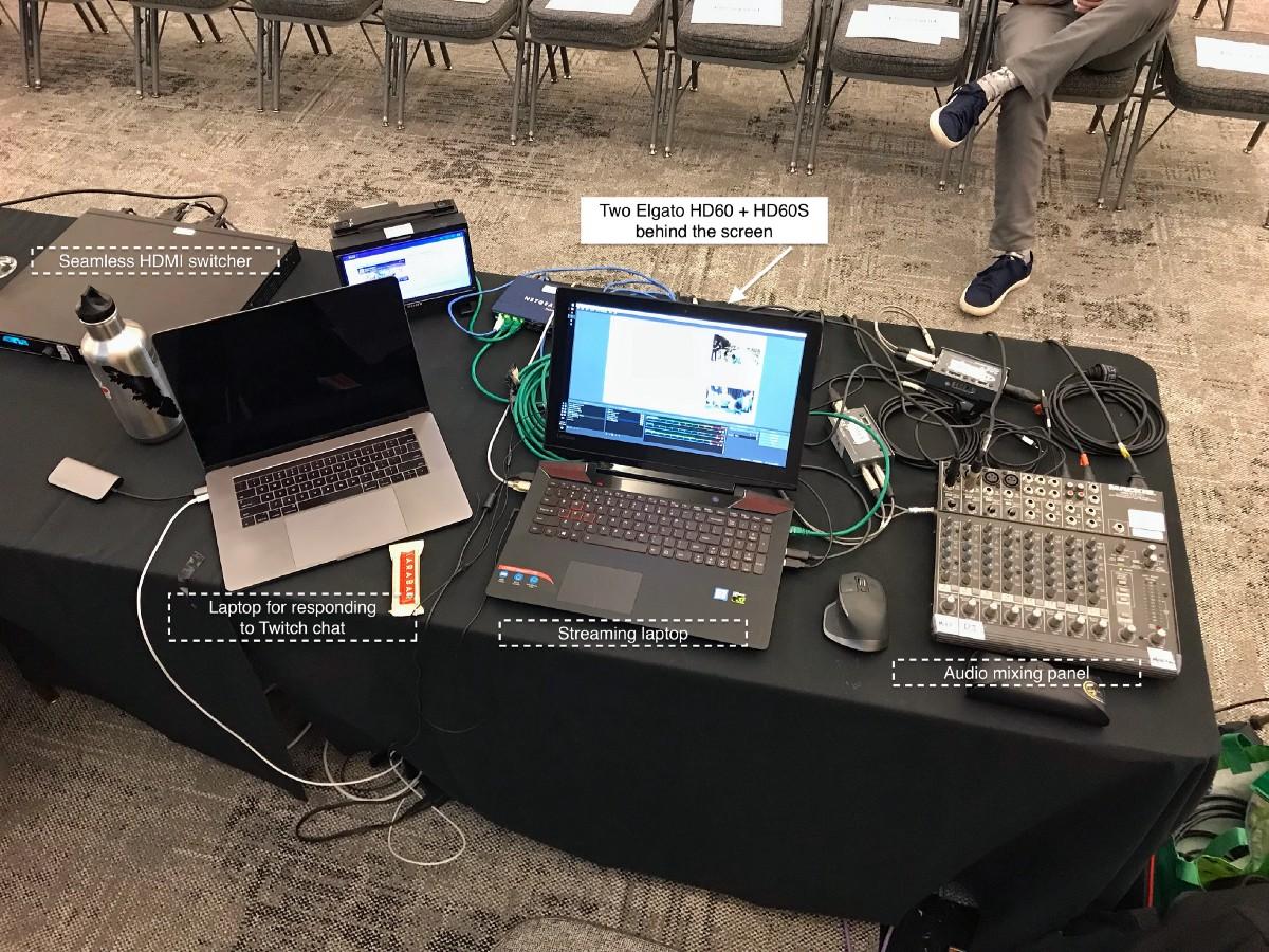 The livestream hardware setup.